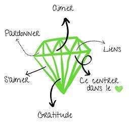 Diamant 4.jpg