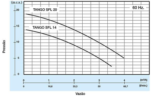 curva-tango(1).jpg