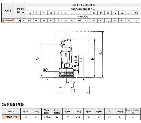 Screenshot_2019-05-13 DRENAG 1800 T - Bo