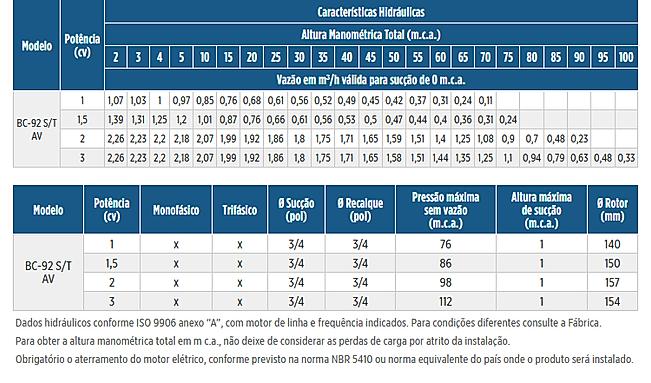 Screenshot_2019-05-14_BC-92_AV_Centrífug