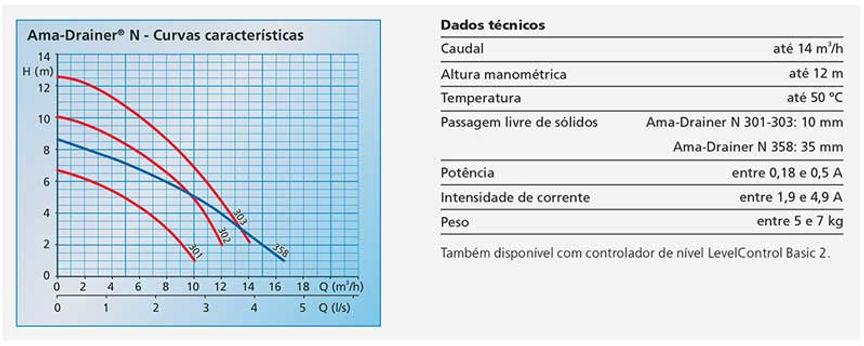 ama-drainer(1).jpg