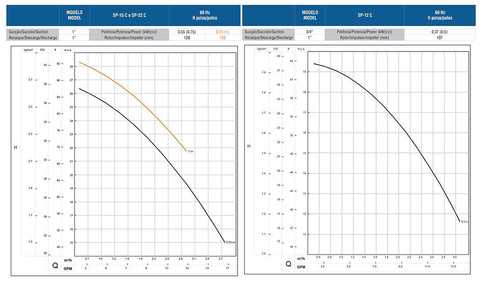 curvas-sp-2.jpg