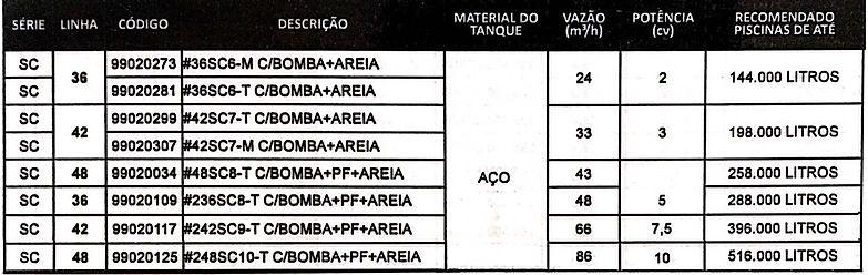 Manual-de-instrucoes-Filtro-SC-3(1)(1).j