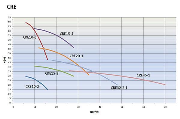 CRE-Curva(1).jpg