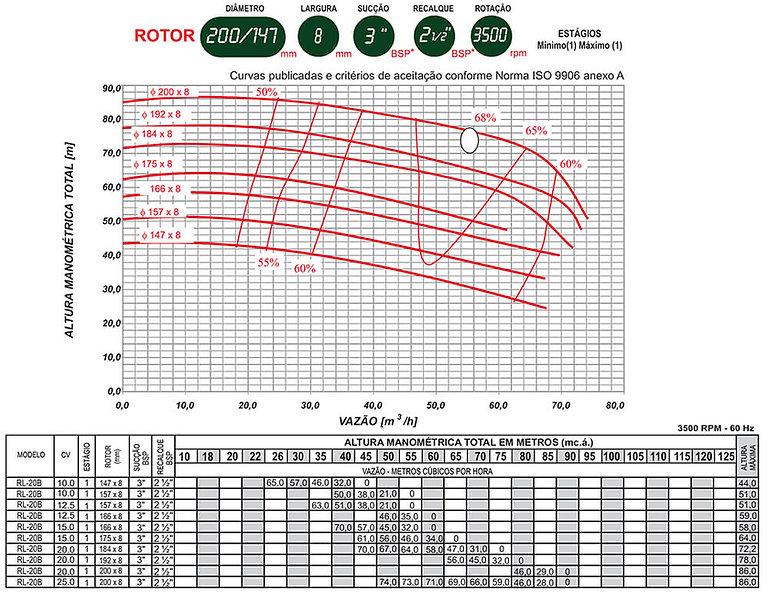 rl-20b-curva(1).jpg
