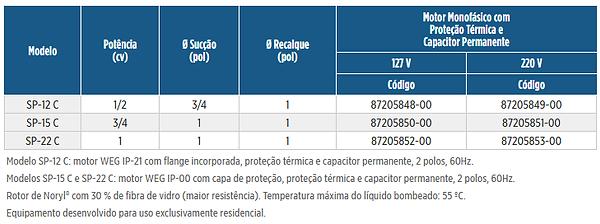Screenshot_2019-05-14_SP_Pressurização_S