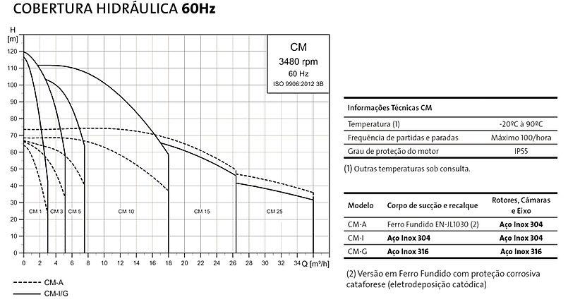 Curva-CM(1).jpg