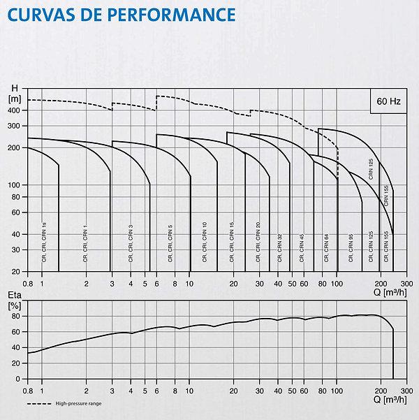 Curva-CR.jpg