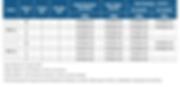 Screenshot_2019-05-14_MBA_Autoaspirantes