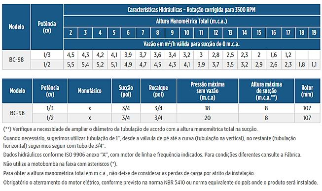Screenshot_2019-05-14_BC-98_Centrífugas_