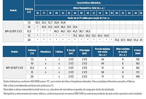 Screenshot_2019-05-14_BPI-22_Prevenção_C