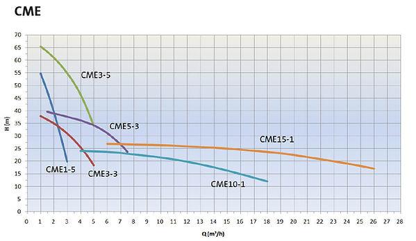 CME-Curva(1).jpg