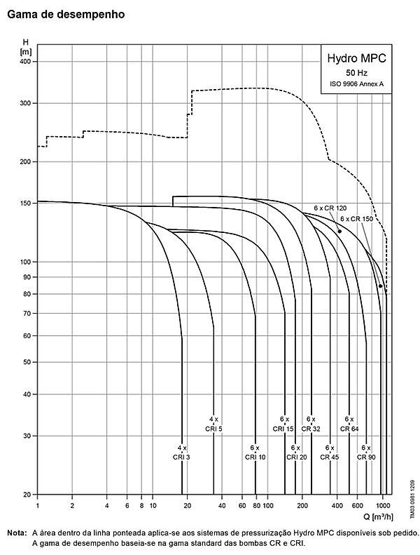 gama-mpc(1)(1).jpg
