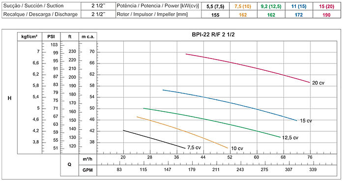 Curvas-BPI-22(1).jpg