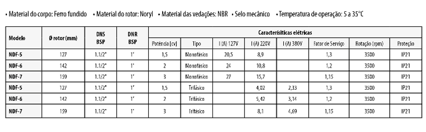 Screenshot_2019-05-13 NDF - Bombas Mark(