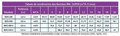 Sodramar-BMS.png
