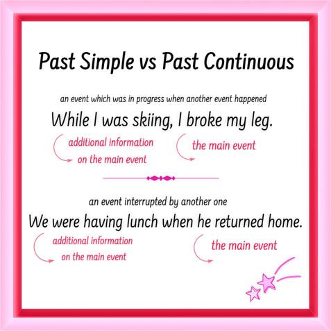 Confusing Grammar