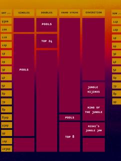 Kongo Saga Schedule