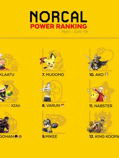 NorCal Power Ranking