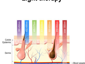 What Is LED Light Therapy?