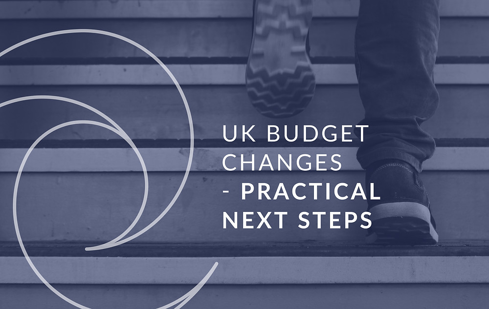 Preparing for changes to Capital Gains Tax UK rate and Inheritance Tax Rate 2021