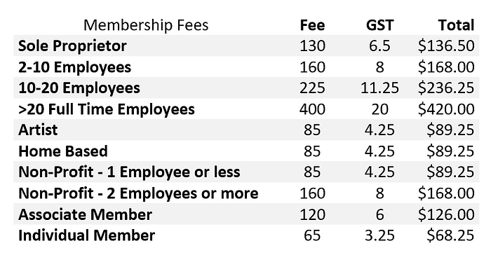 Membership Fees.PNG