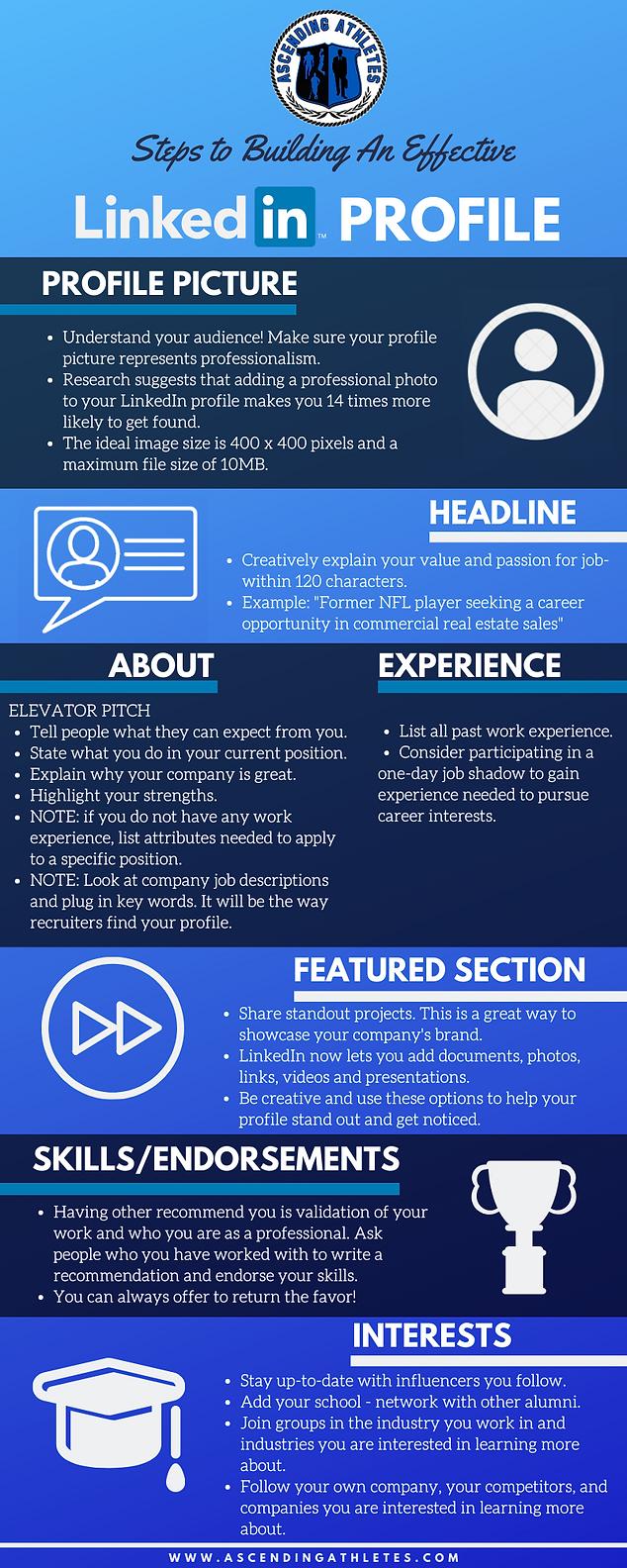 Building An Effective LinkedIn Profile (