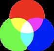 Venn Colour Wheels