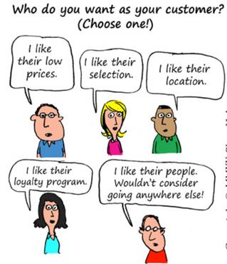 Welke klanten zou jij graag hebben?