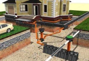 Схема укладки ливневой канализации во дворе