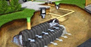 Дренажная система ливневой канализации