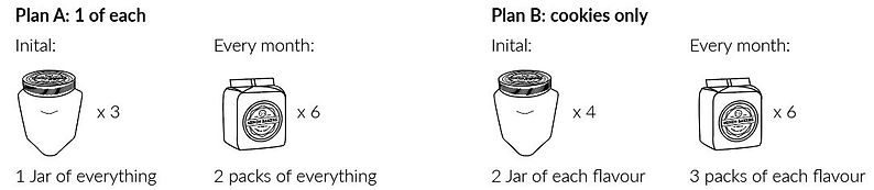 Plan Info.JPG