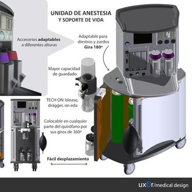 Unidad de Anestesia