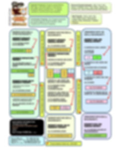 DIST CHART BROCHURE STYLE 6.jpg