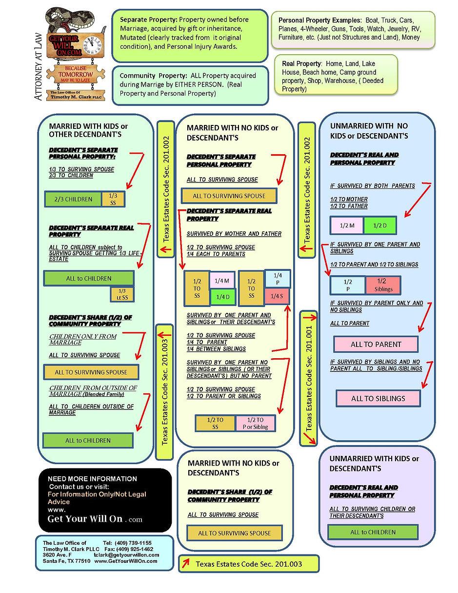 DIST CHART BROCHURE STYLE 7.jpg