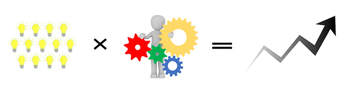 Die Formel von Incentive Leading