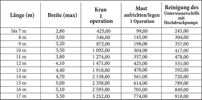 Kran - Preisliste Ramova 2020.jpg