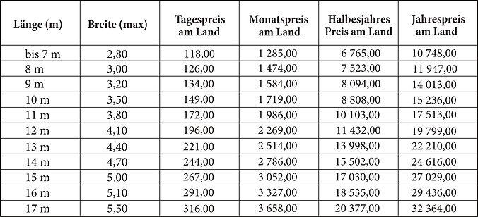 Lands liegeplatz - Preisliste Ramova 202