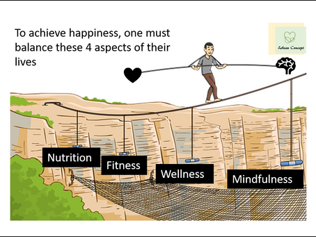 What is Well-Being?