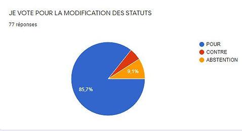 vote statuts.JPG