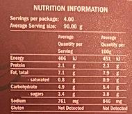KO Nutritional.jpg