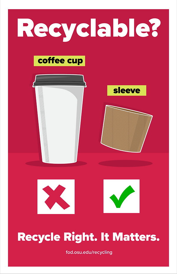 Recycle Campaign Poster (coffee cup)-01.