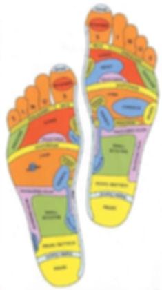 foot.reflexology.Stevenage.jpg