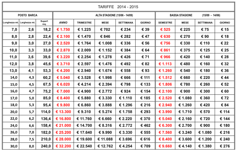 Marina Turritana Porto Torres Sardegna tariffe rates