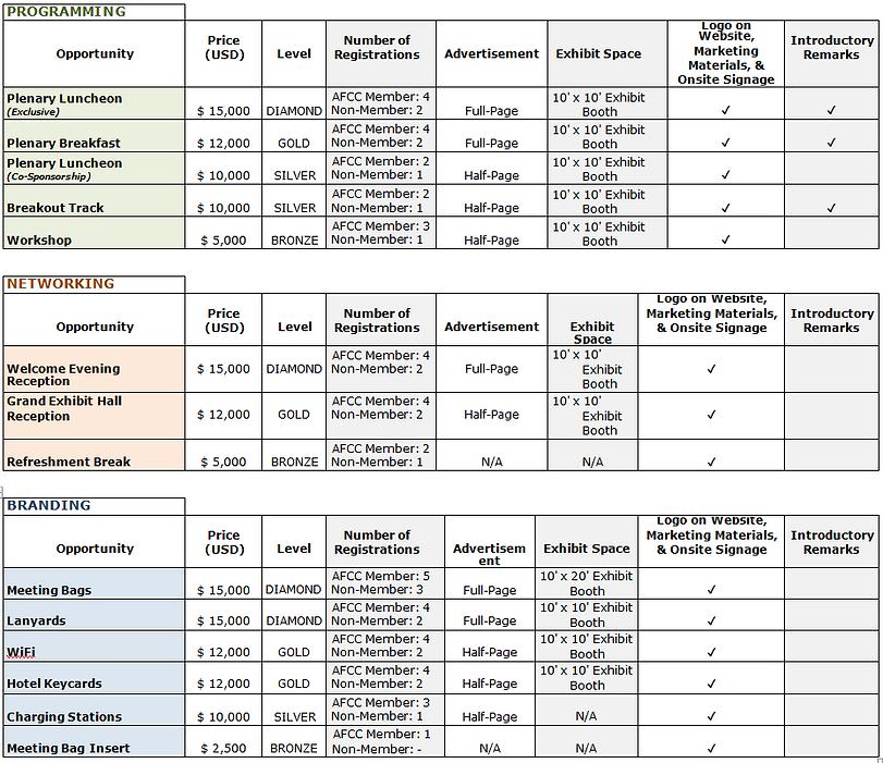 AFCC-conference-sponsorship-chart.png