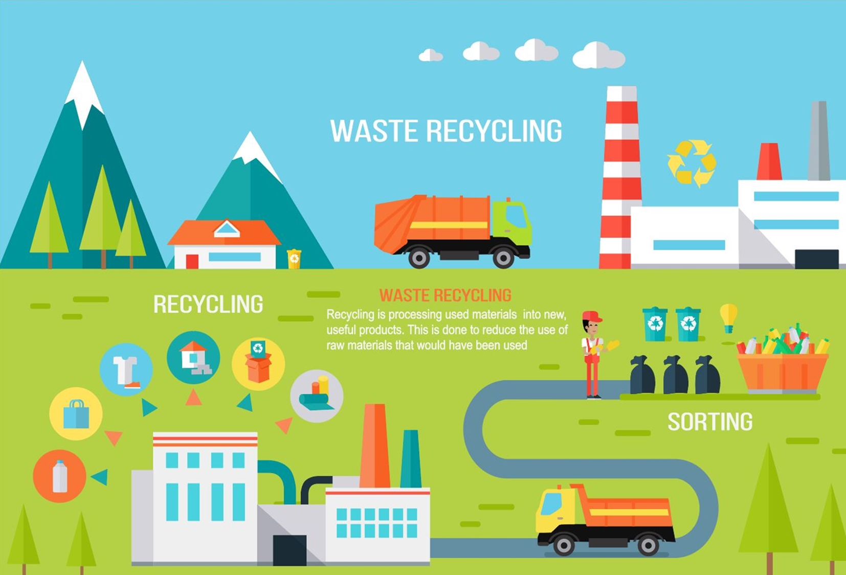 Waste Management - Recycling