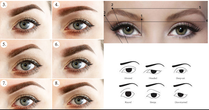 Eyebrow microblading in Madison-Huntsville Al