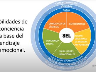 """¡Inauguramos el ciclo de capacitación """"Cómo mejorar la alianza con la familia de nuestros alumnos!"""
