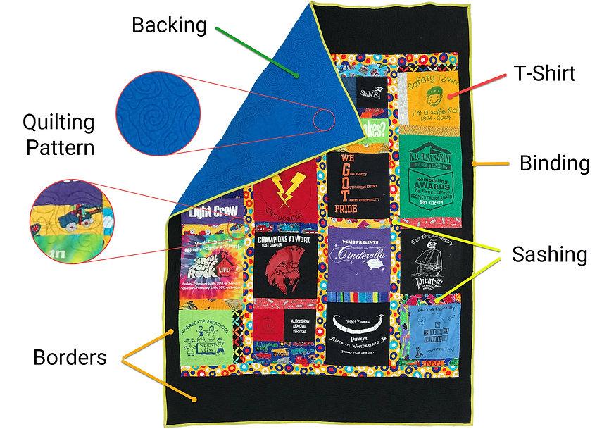 T-Shirt Quilt Parts.jpg