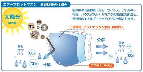 マスク 仕組み図 .jpg